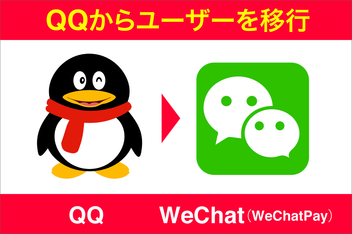 QQ WeChatPay